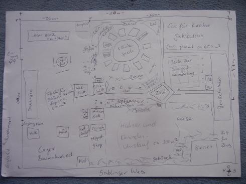 Unsere erste Skizze wie die neue Farm aussehen könnte!